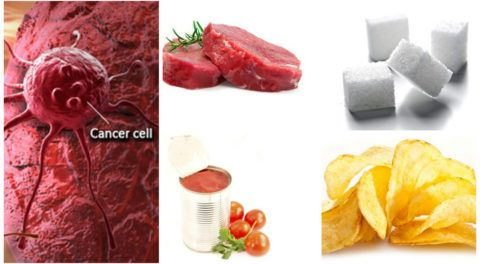 food that creates cancer