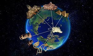 The UNESCO Heritage Sites And Their Alignment With The Earth