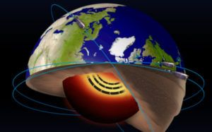 Iron Jet Stream Gaining Fresh Momentum Discovered In Earth's Outer Core