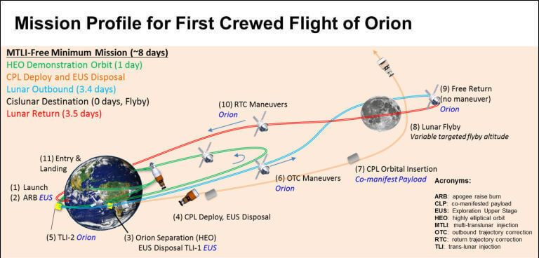 orion-spacecraft-mission-1