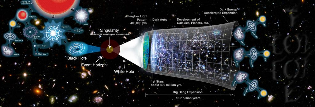 What Is It That Preceded The Universe?