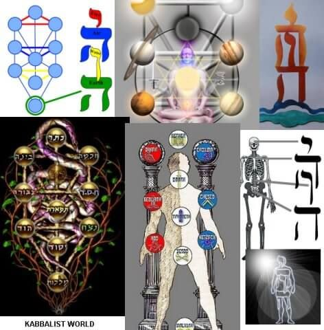 Ancient Mysticism: Using Sacred Numbers To Make Money