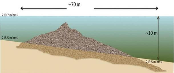 Mysterious And Enormous Underwater Structure In The Sea Of Galilee: Researchers Baffled