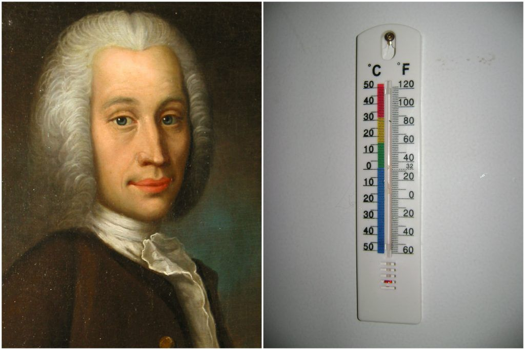 11 Great Names Behind The Units Of Measure