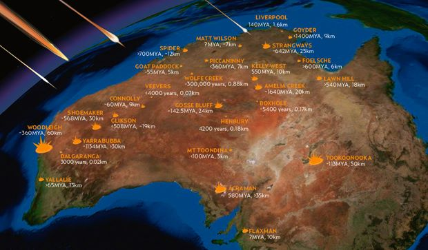 Stories In The Stars: Night Sky Of The Australian Aboriginal People