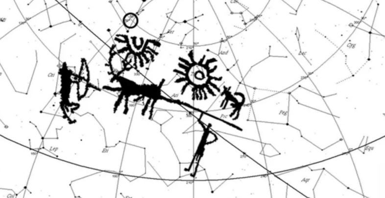 5,000-Year-Old Himalayas Sky Map: The Oldest Depiction Of Supernova?